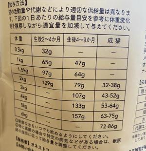 レガリエのパッケージの裏面に書かれてい給餌量